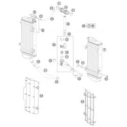 Système de refroidissement - Radiateurs